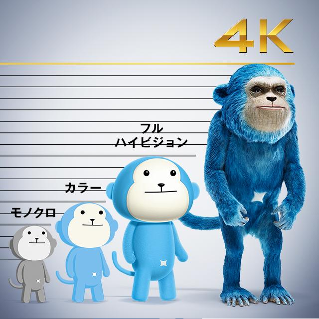【朗報】4K8K衛星放送開始される